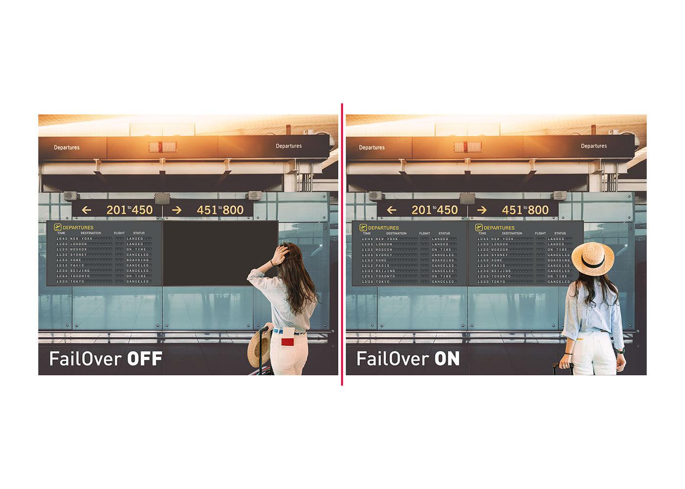 Signal FailOver