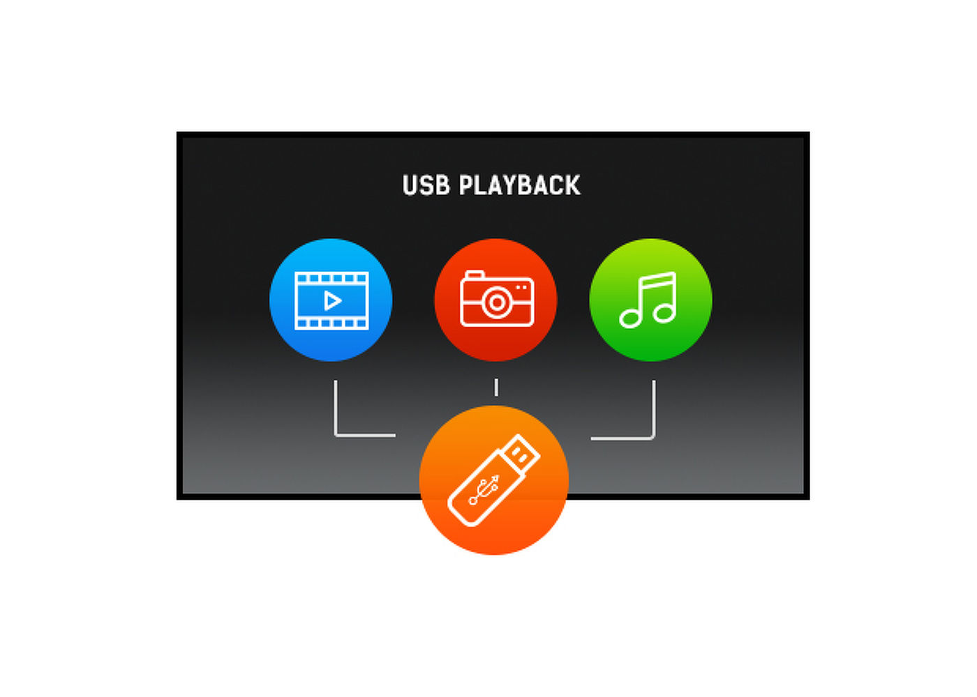 Playback USB