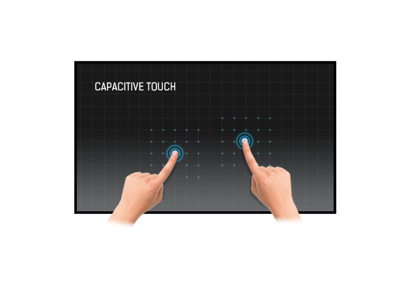 Touch technology - capacitive projetée