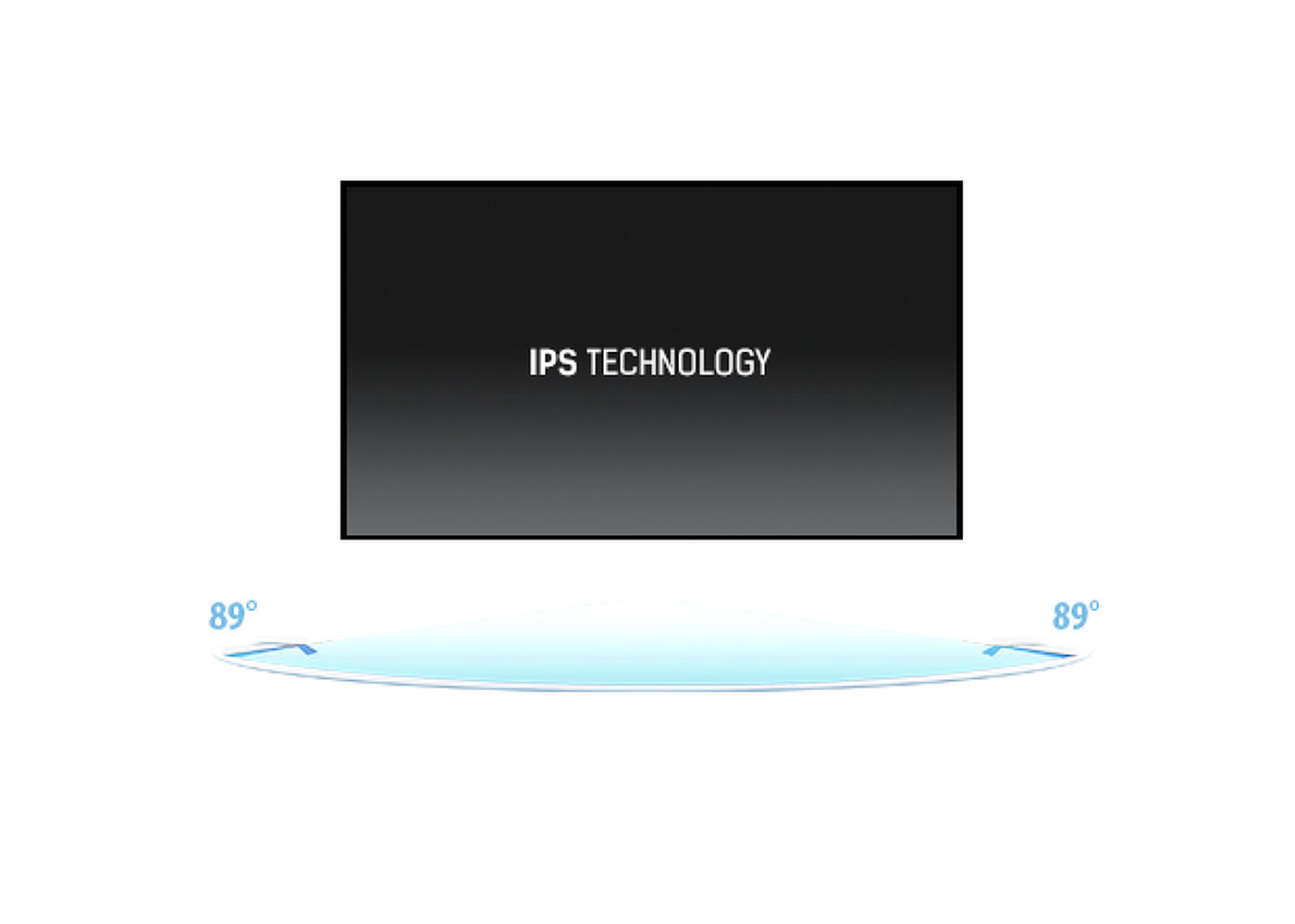 IPS-technologie