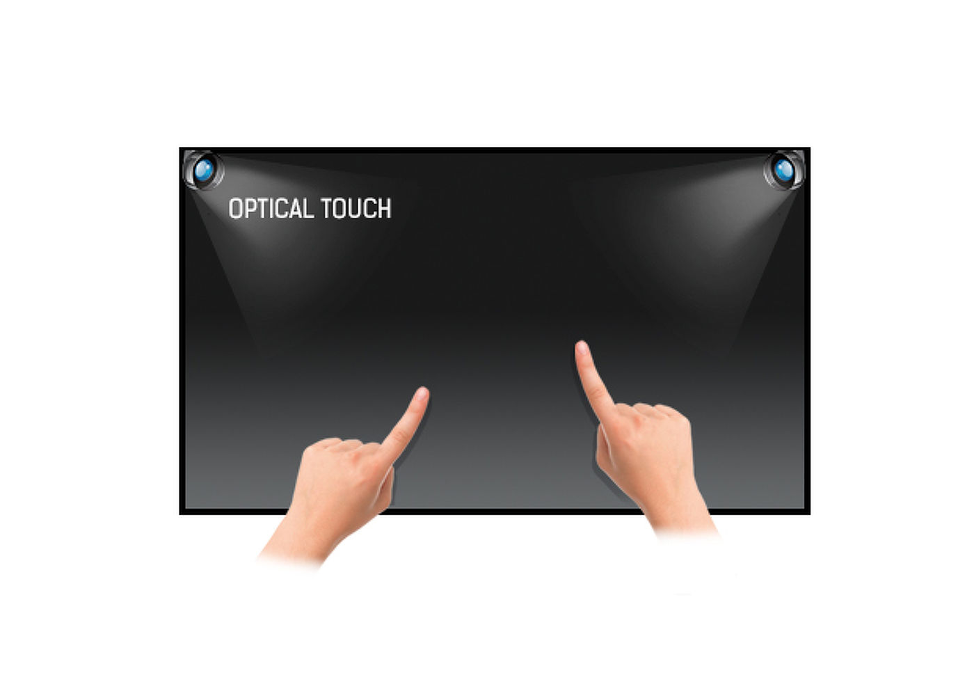 Touch technologie - Optical